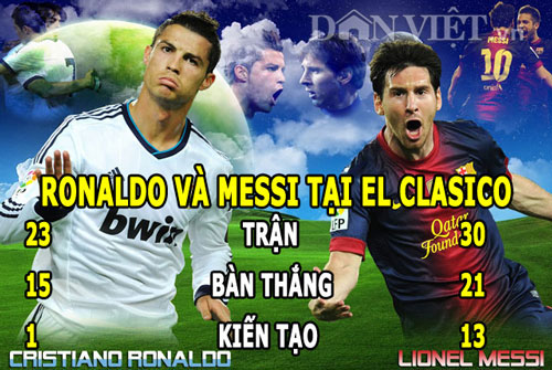 "anh che: messi troi hon ronaldo o el clasico, rooney ""ngan ngam"" depay hinh anh 1"
