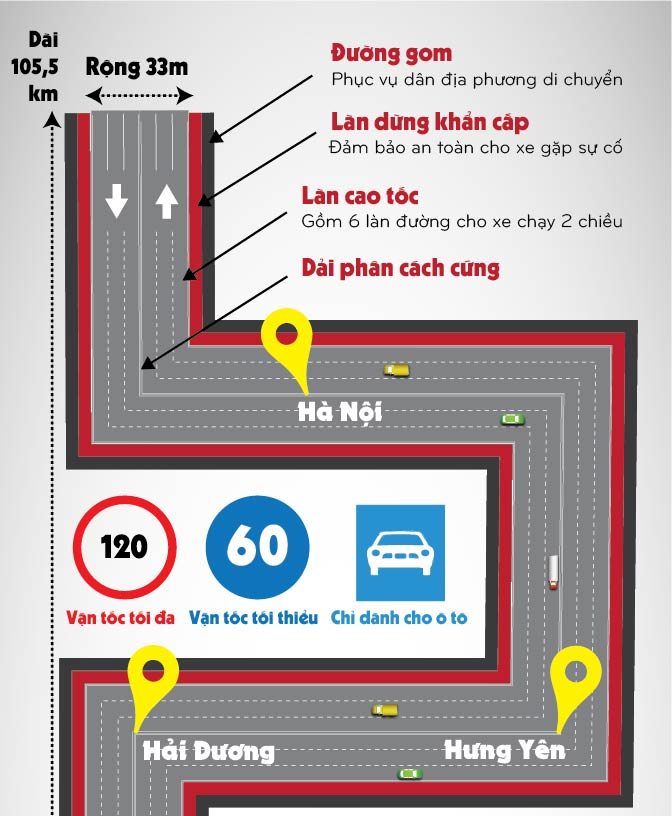 infographic: toan canh cao toc hien dai nhat viet nam hinh anh 1