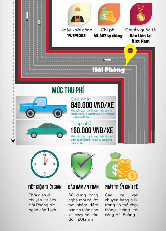 infographic: toan canh cao toc hien dai nhat viet nam hinh anh 2
