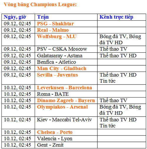 lich truyen hinh truc tiep vong cuoi champions league hinh anh 1