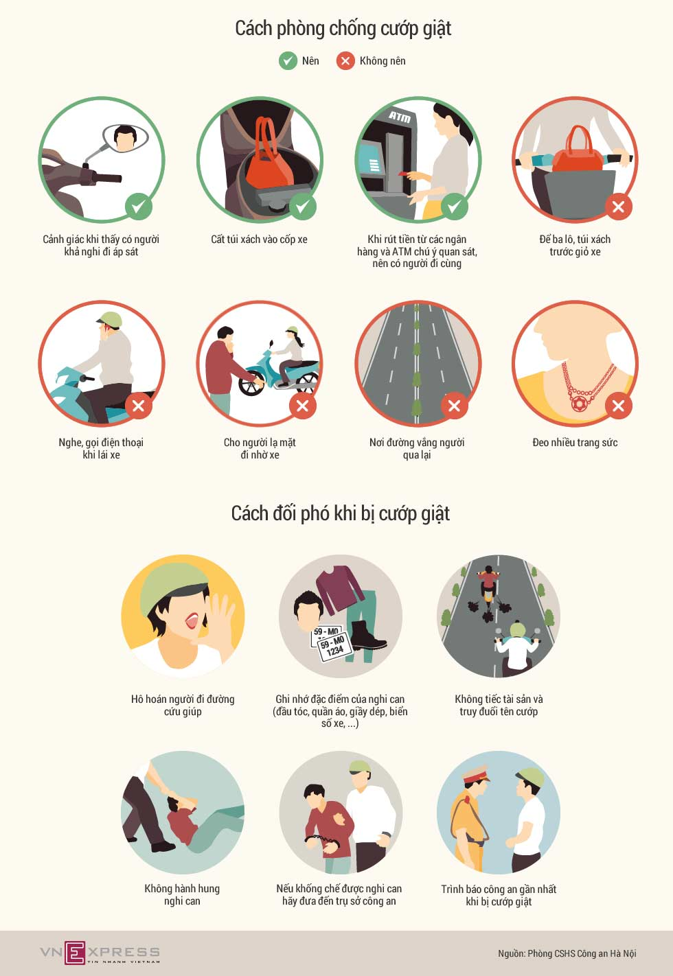 infographic: cach phong chong cuop giat tren duong hinh anh 1