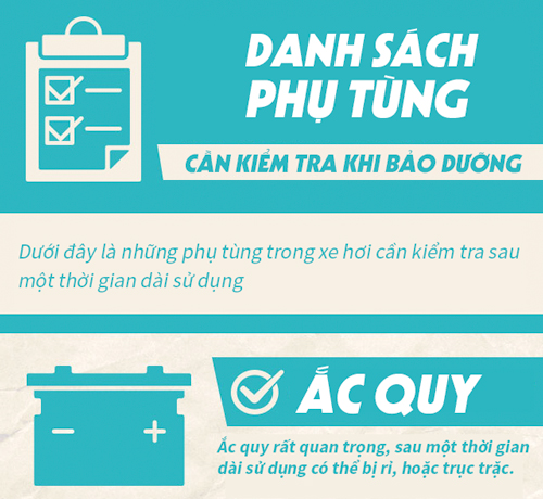 [infographics] cac phu tung can luu y khi bao duong o to hinh anh 1
