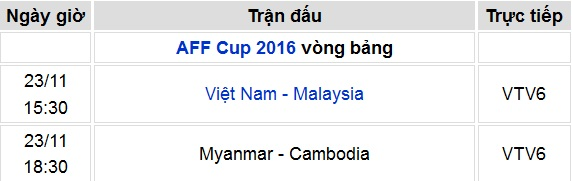 lich thi dau vong bang aff cup 2016 ngay 23.11 hinh anh 2