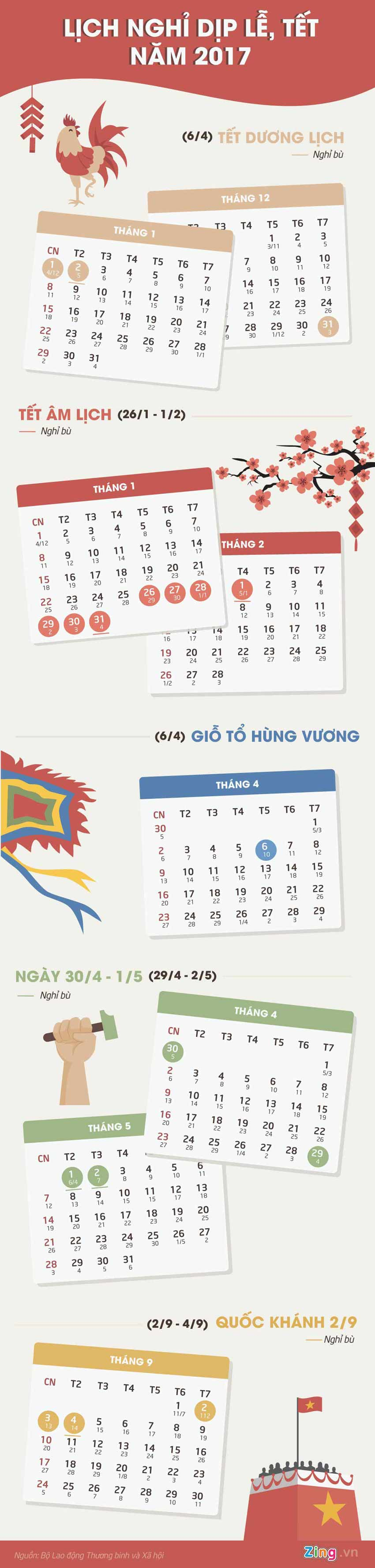 infographic: 18 ngay nghi trong cac dip le, tet nam 2017 hinh anh 1