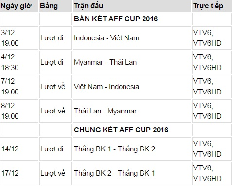 lich thi dau vong ban ket aff cup 2016 hinh anh 2