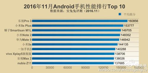 top 10 smartphone android manh nhat 2016 hinh anh 2