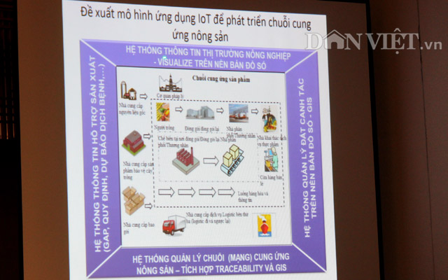 tim duong ket noi nong nghiep viet vao thung lung silicon hinh anh 2