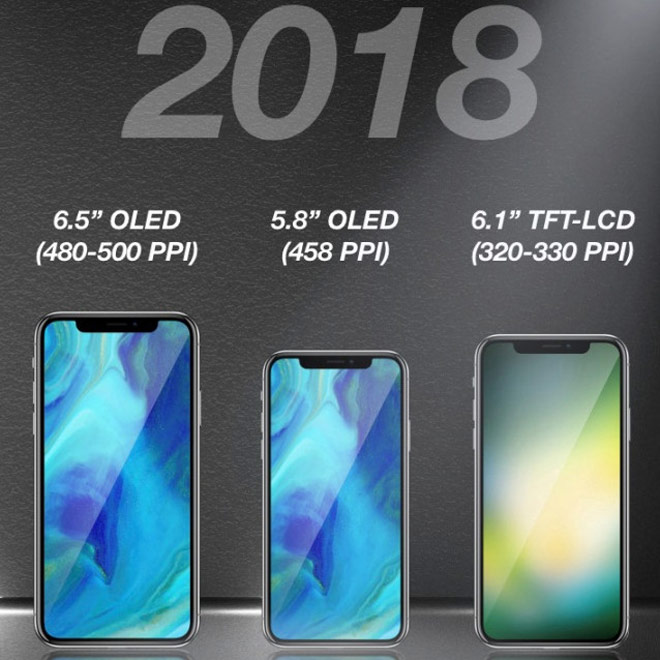 iphone 2018 co gia re hon iphone x hinh anh 1