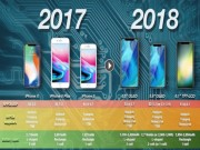 iPhone 9, Xs va Xs Plus: Bom tan moi gia tu 14,6 trieu dong