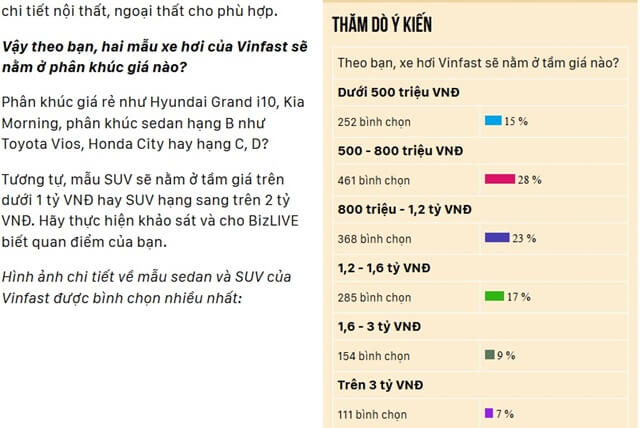 gia xe vinfast co the tu 1,2  - 1,9 ty dong? hinh anh 4
