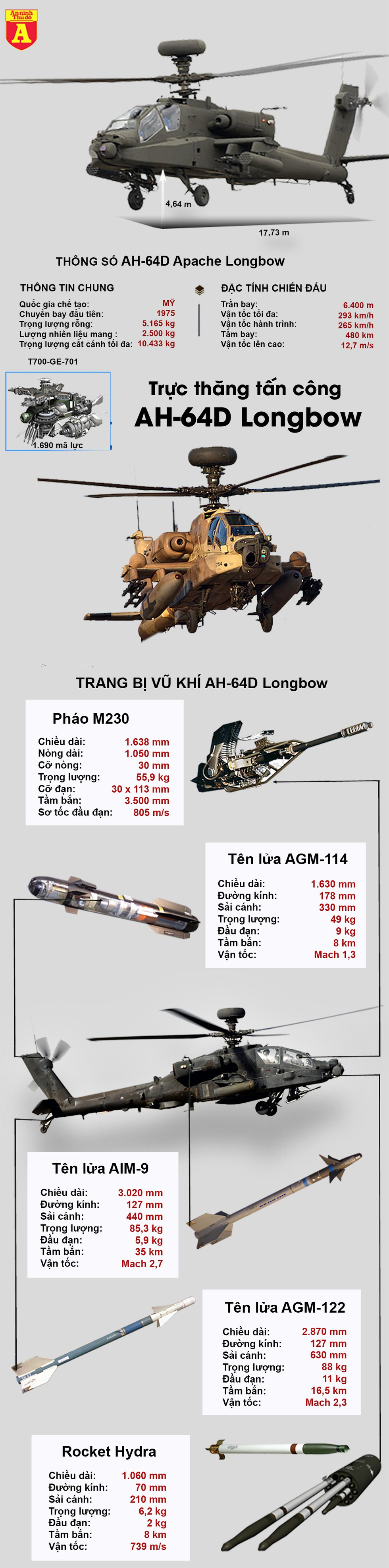 "infographic: ""hung than"" apache my khien luc luong than tho nhi ky o syria run so hinh anh 1"