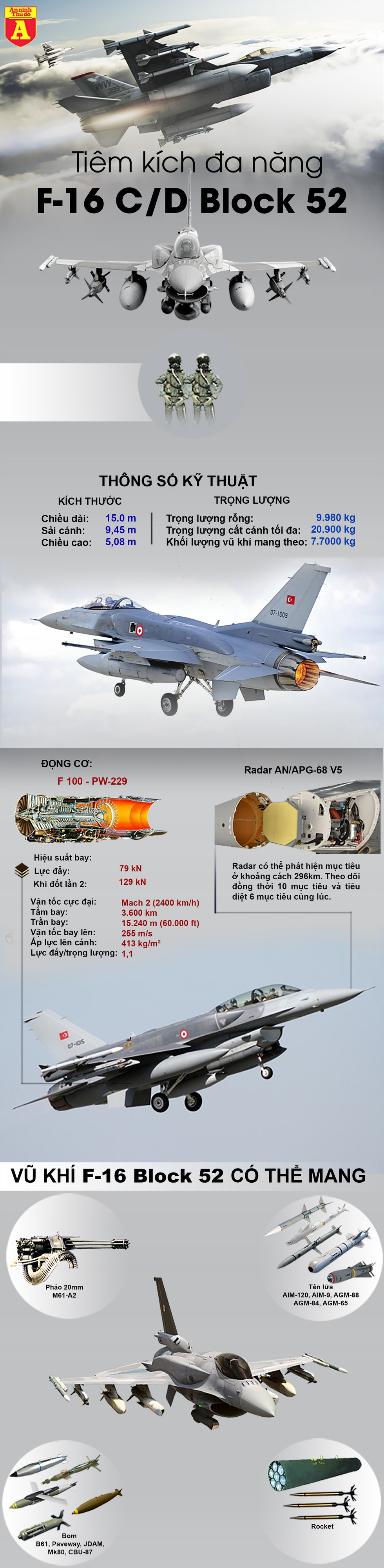 "infographic: tho nhi ky dang co bien the nao cua ""chien than"" f-16? hinh anh 1"