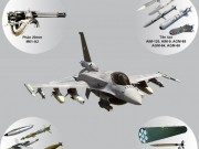 "The gioi - Infographic: Tho Nhi Ky dang co bien the nao cua ""chien than"" F-16?"