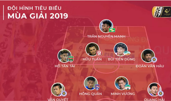 dhtb v.league 2019: 3/4 tien ve hay nhat mua giai lo hen voi thay park hinh anh 2