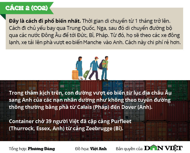 infographic: toan canh 39 nguoi viet chet trong xe container o anh hinh anh 8
