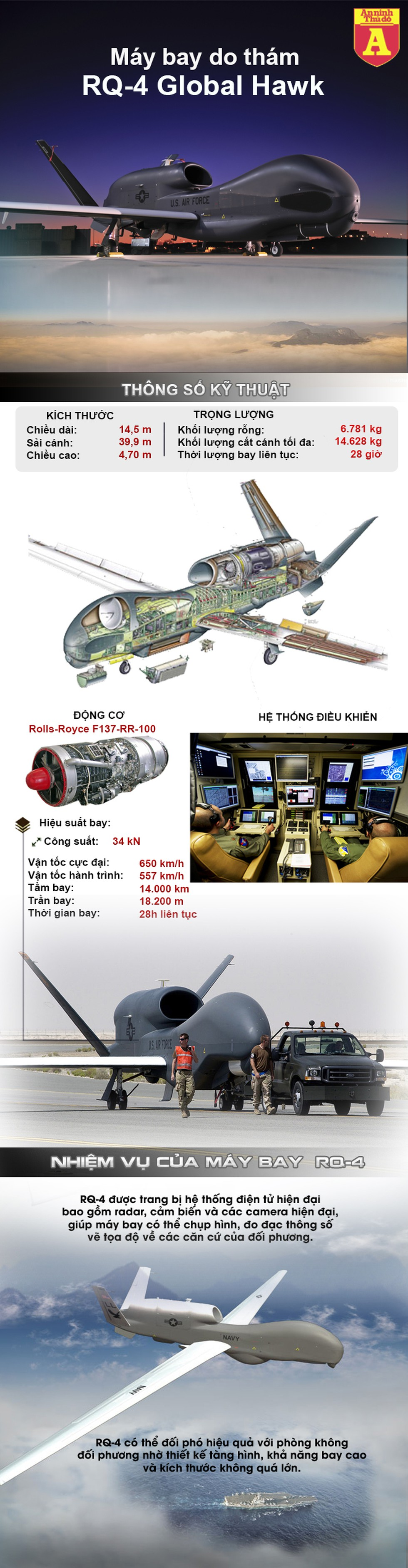 """infographic: """"bong ma do tham"""" rq-4 khien can cu nga lo dien hoan toan hinh anh 1"""