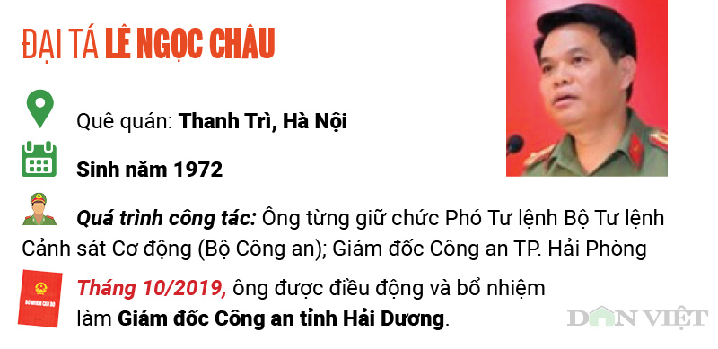infographic chan dung nhung giam doc cong an the he 7x hinh anh 1