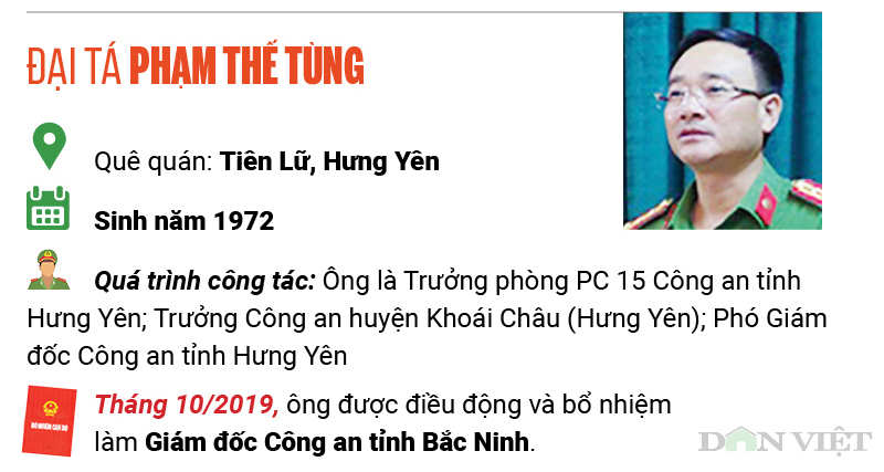 infographic chan dung nhung giam doc cong an the he 7x hinh anh 2