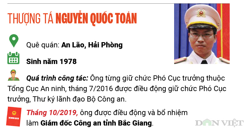 infographic chan dung nhung giam doc cong an the he 7x hinh anh 3