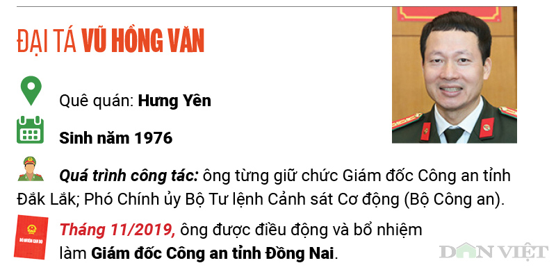 infographic chan dung nhung giam doc cong an the he 7x hinh anh 4