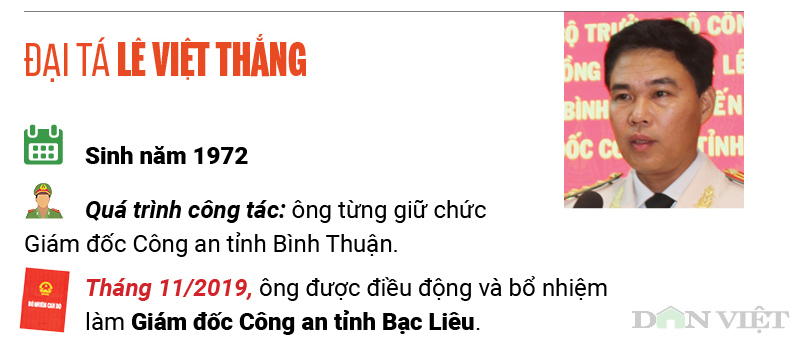infographic chan dung nhung giam doc cong an the he 7x hinh anh 5
