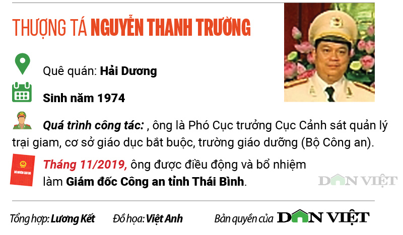 infographic chan dung nhung giam doc cong an the he 7x hinh anh 6