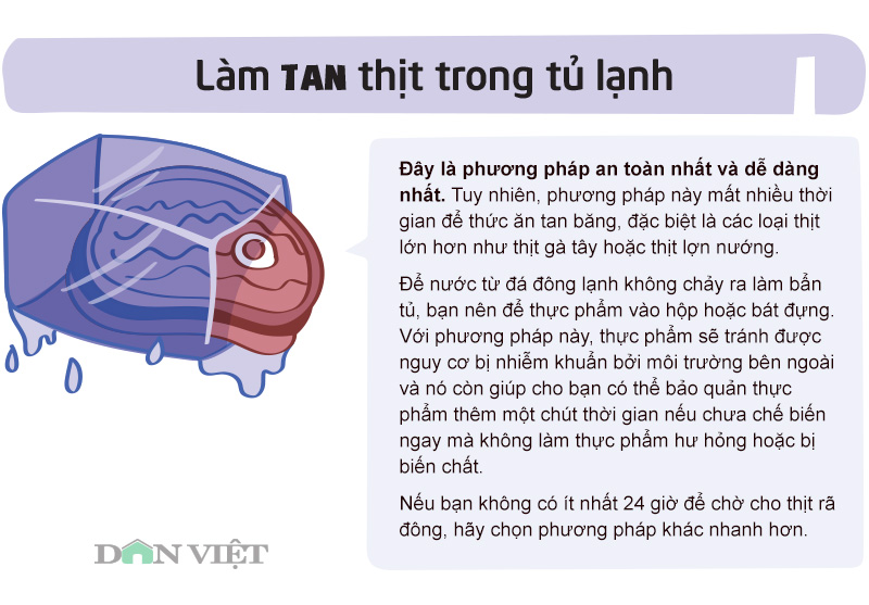 6 meo ra dong thuc pham dung cach, an toan hinh anh 2