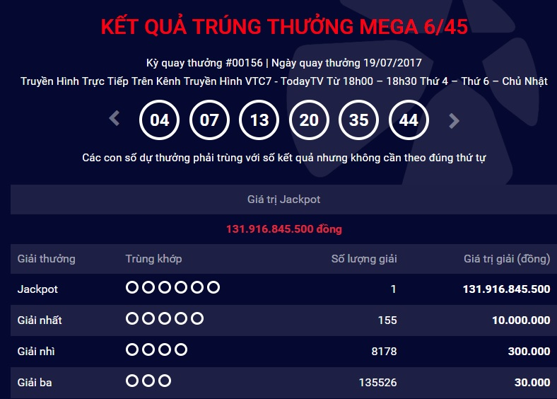ve so trung jackpot 131 ty dong duoc phat hanh o ba ria - vung tau hinh anh 1